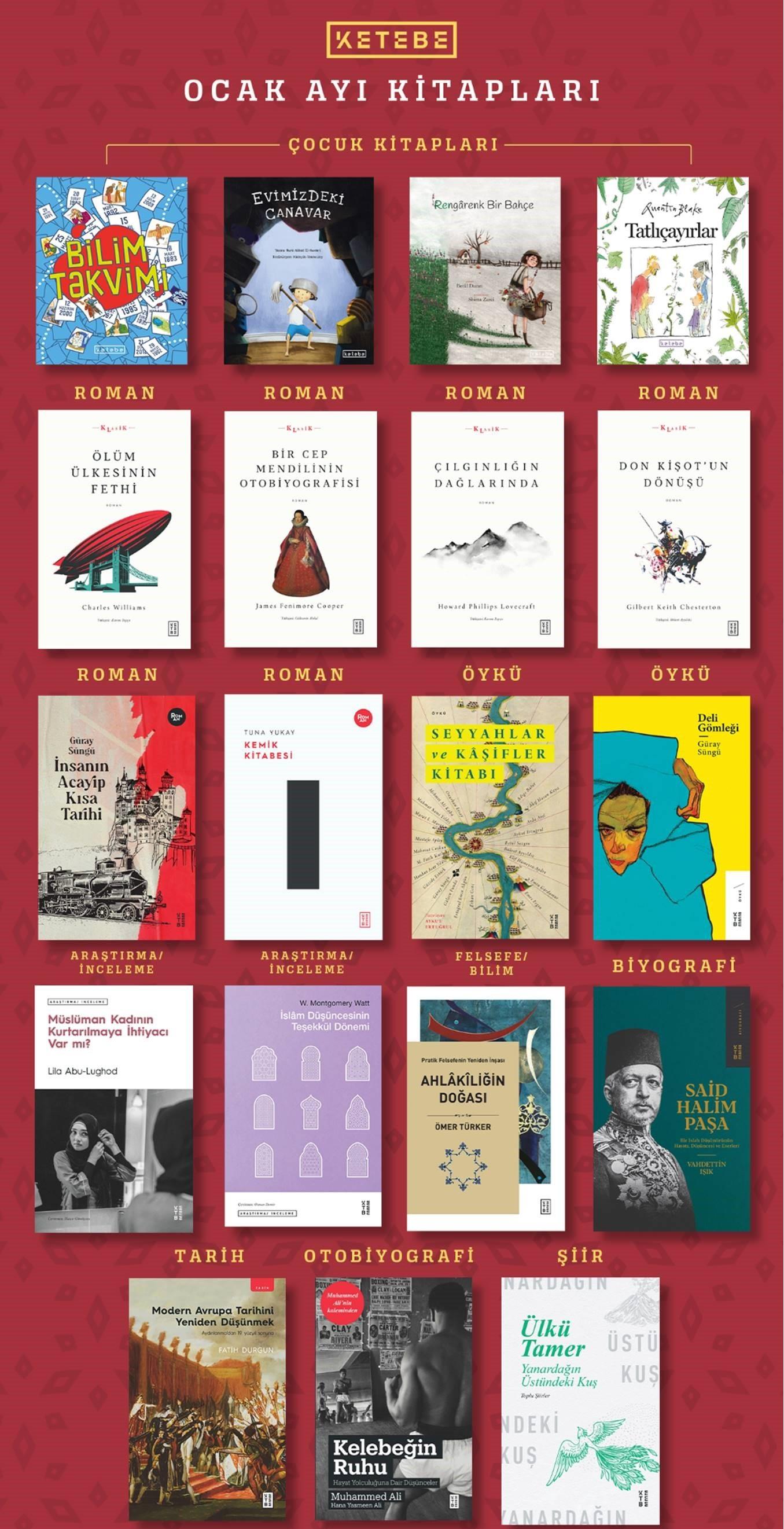 Ketebe-Ocak-21-Kitapları.jpg (677 KB)